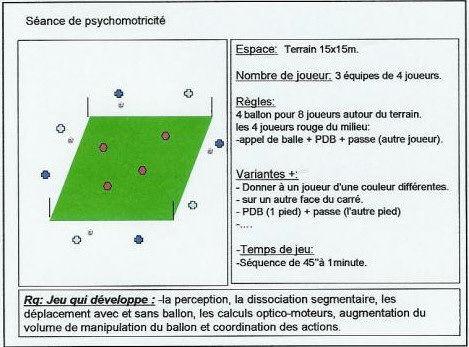 Exercices D Entrainement Seance De Psychomotricite Lca Foot 38 Club De Football En Isere
