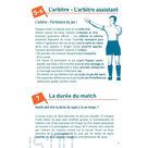 L'arbitre assistant - La durée du match